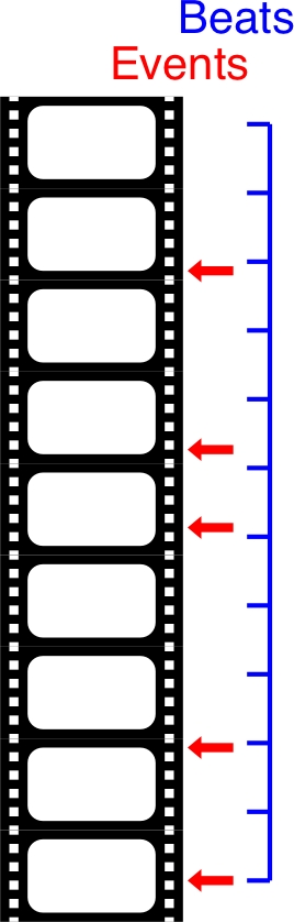Film strip with timing events (red) and regular musical beats (blue)